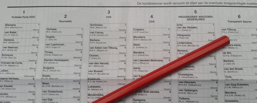 Gemeenteraads-verkiezingen